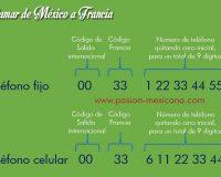 Como llamar de México a Francia a un telefono fijo o a un telefono celular